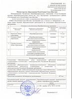 Приложение 1 Лицензии